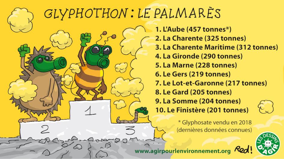 triste palmarès des départements français où les ventes de glyphosate sont les plus fortes