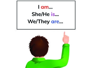 Sight Words: am, is, are