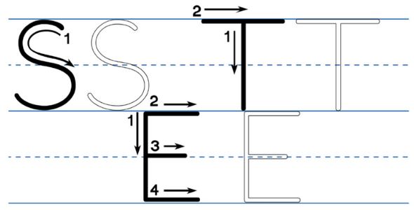 Zaner-Bloser Handwriting Lesson