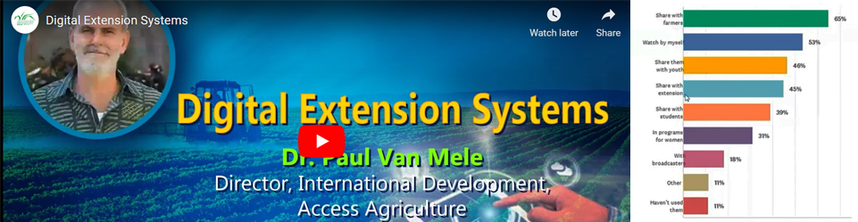 Digital Extension Systems