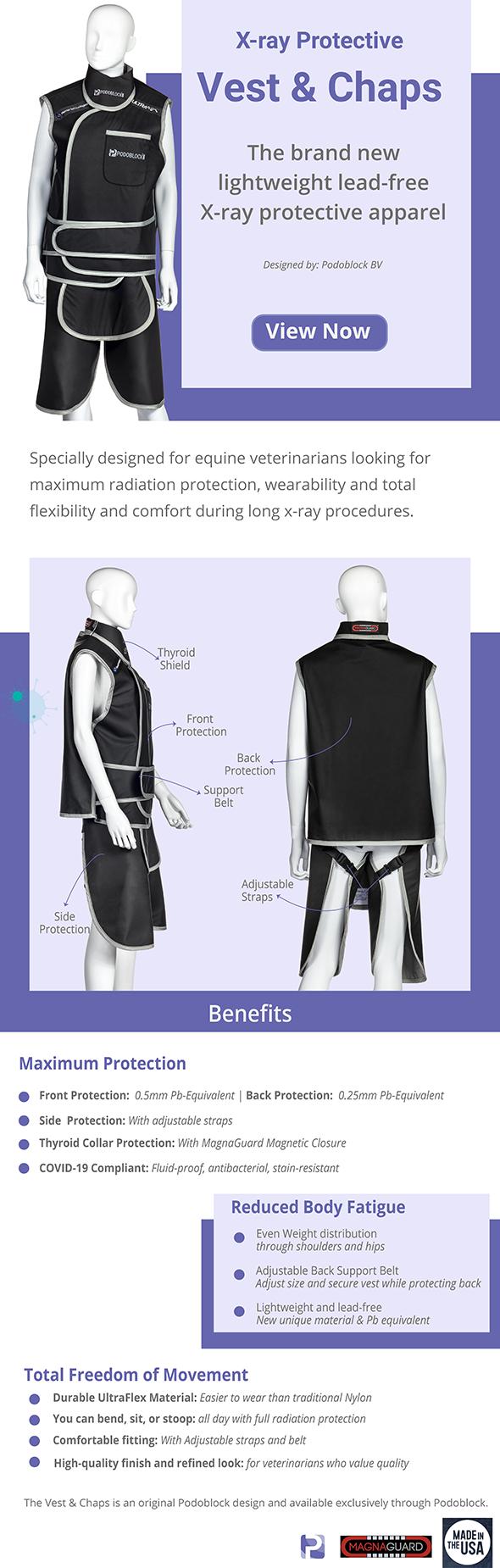 X-ray Apron Vest & Chaps